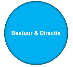 Functiegebieden – cirkel Bestuur & Directie